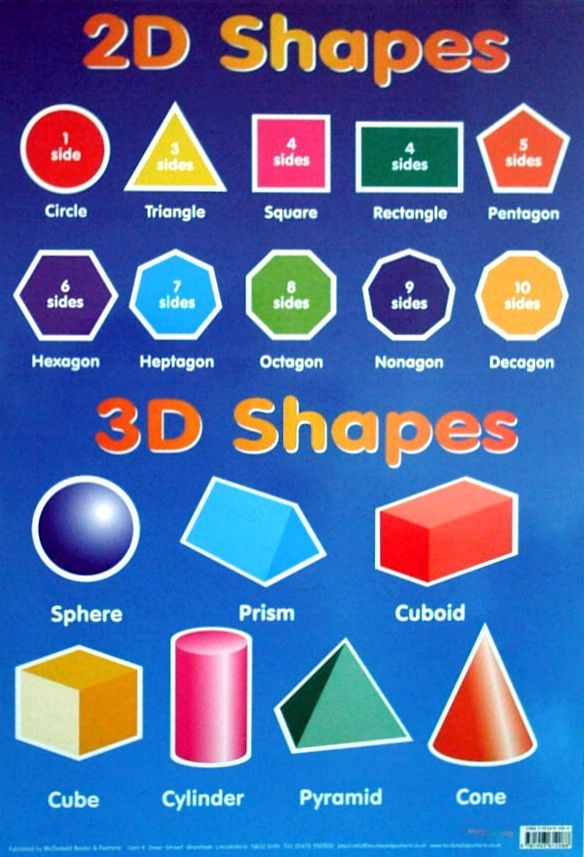 It may look and sound simple, but shapes is one of the elements of ...