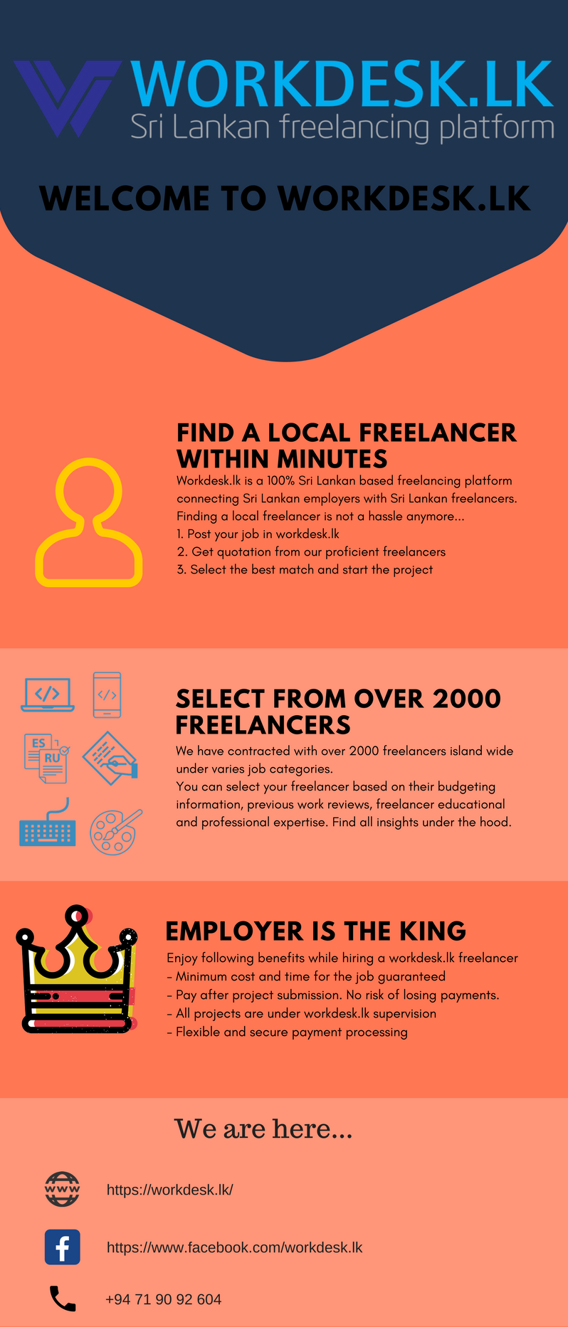Find Best Sri Lankan Freelancers In Software Engineering Mobile Development Data Entry Content Writing Tran Content Writing Quotations Mobile Development