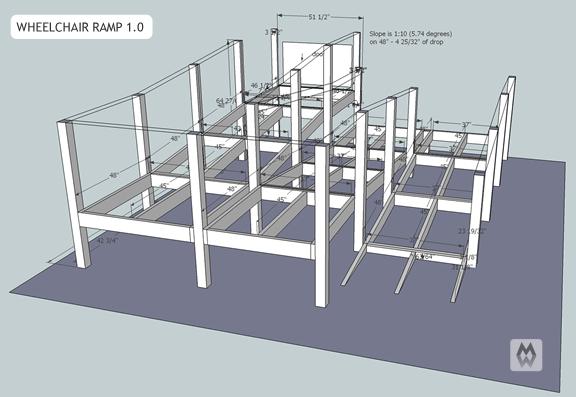 building a wheelchair ramp build a wheelchair ramp pinterest