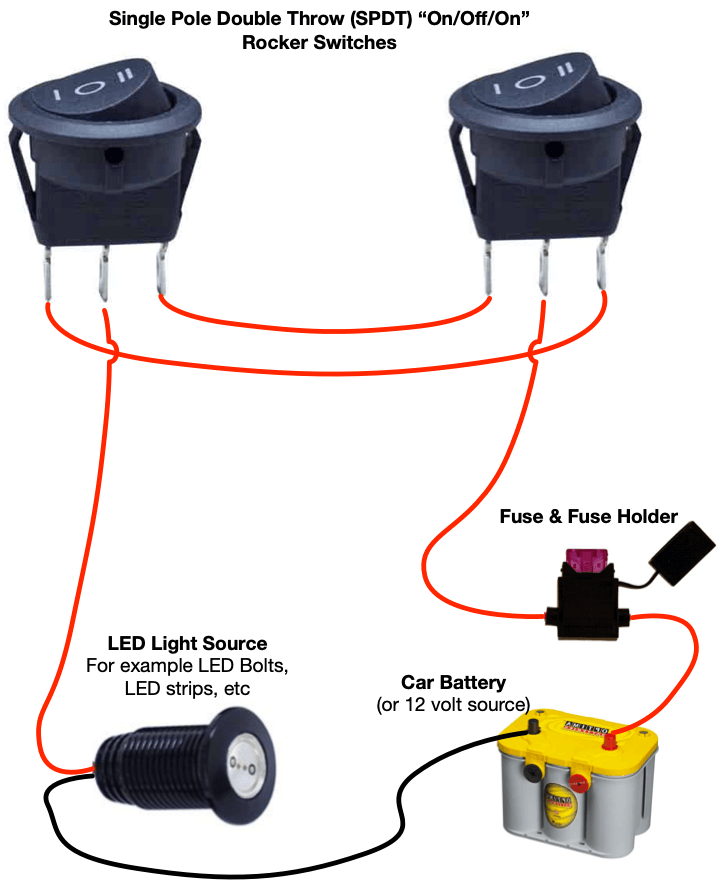 On Off Switch Led Rocker Switch Wiring Diagrams Oznium In 2020 Boat Wiring Diy Electrical Light Switch Wiring