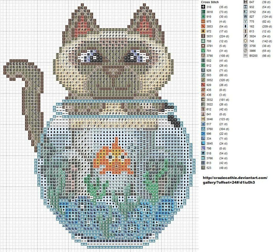 Super cute Cat with Fish free cross stitch pattern by