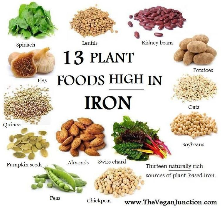 diet for high iron levels in blood
