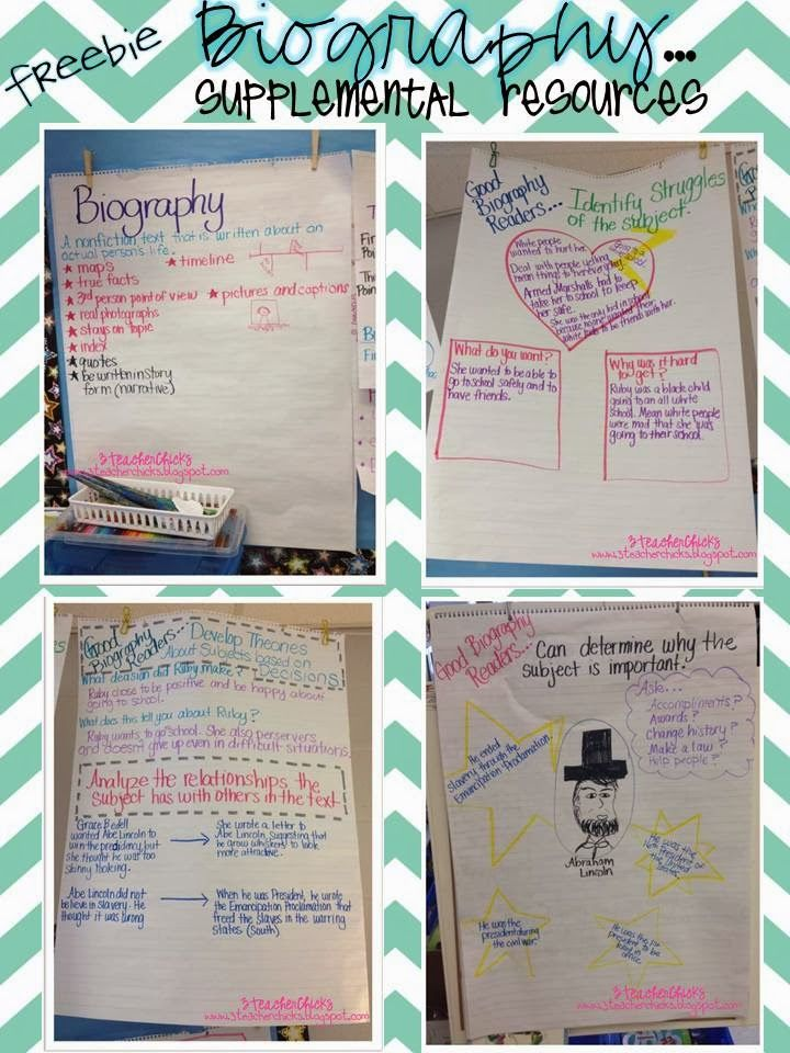 biography book report ideas