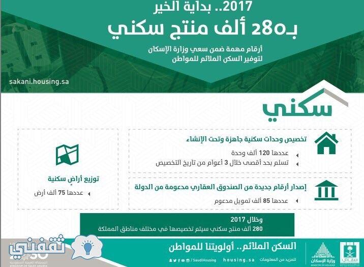 سكني الدفعة الثانية تنفيذا لبرنامج التحول الوطني لوزارة الإسكان 2020 ورؤية المملكة العربية السعودية 2030 Airline Lae Travel