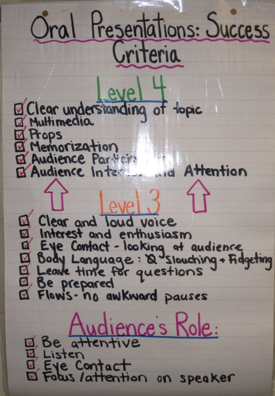 Provide Students With The Opportunity To Present Their