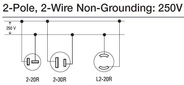 How To Wire 240 Volt Outlet  With Images