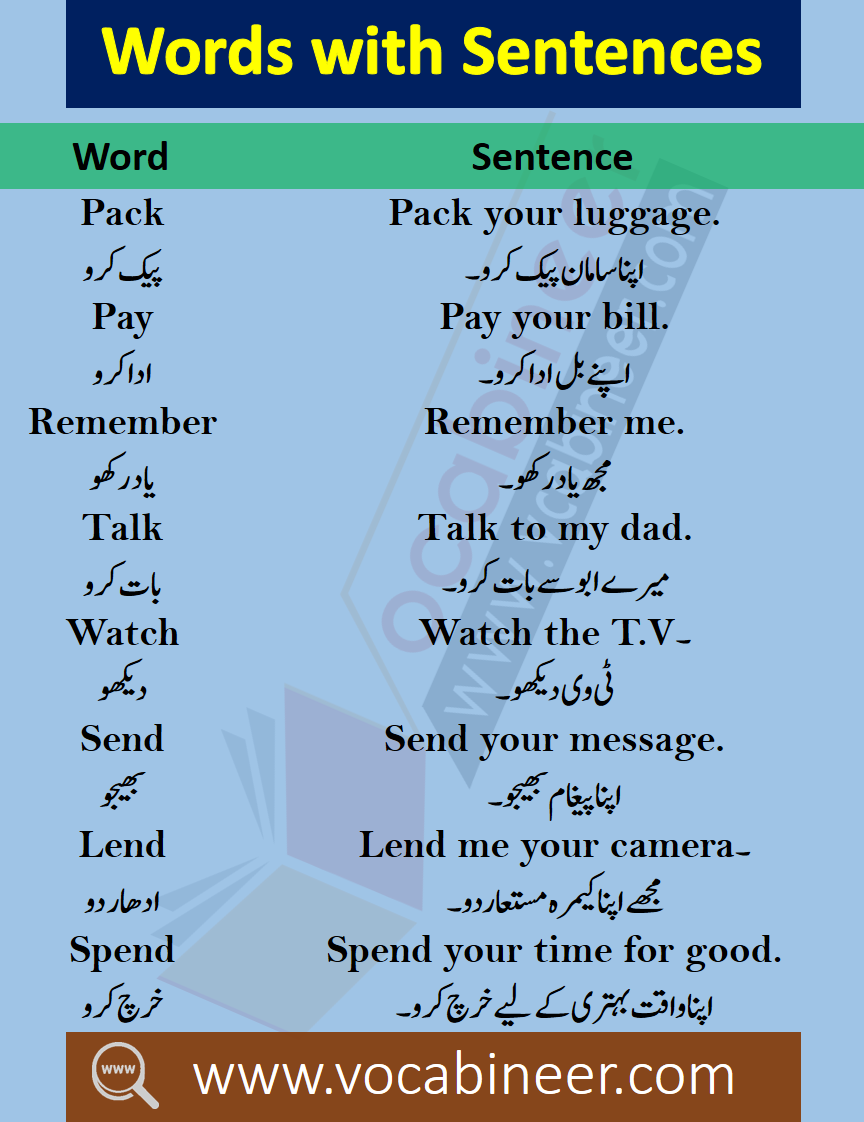 English Words With Sentences In Urdu For Daily Use 100 Words Learn English Words English Phrases Sentences English Words [ 1122 x 864 Pixel ]