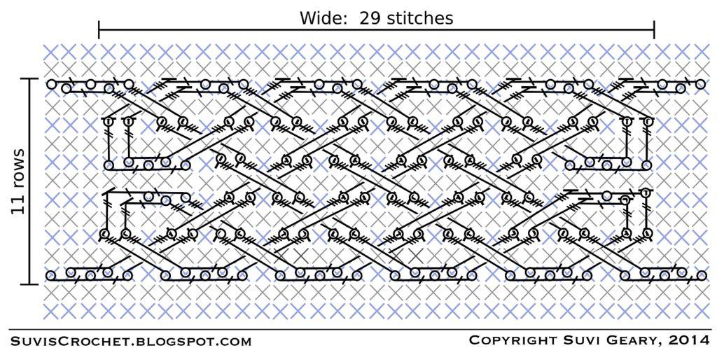 Free crochet patterns designed by Suvi.\
