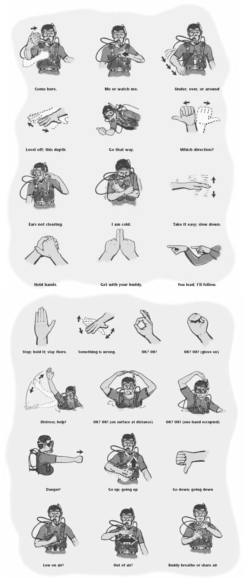 standard-scuba-diving-hand-signals.png It's missing the one my husband uses when I get too far away from him. How he learned to yell with his hands, I'll never know.