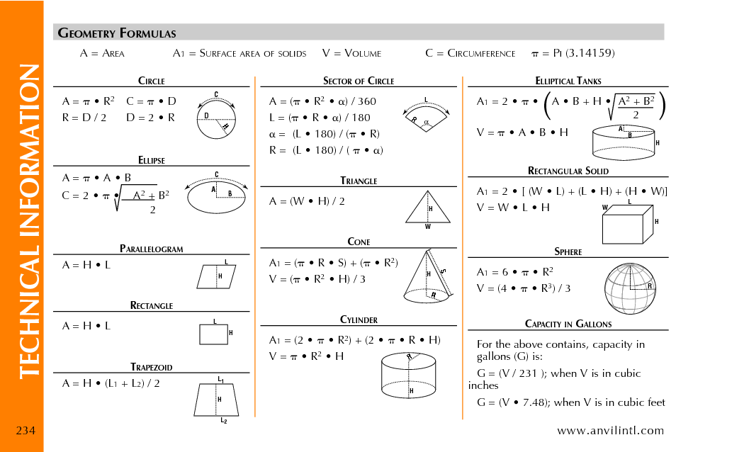 Surface Area Calculator