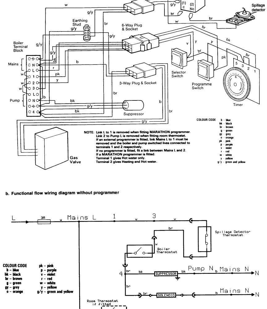 14 Automatic Wiring Diagram For Ceiling Fan Ceiling fan