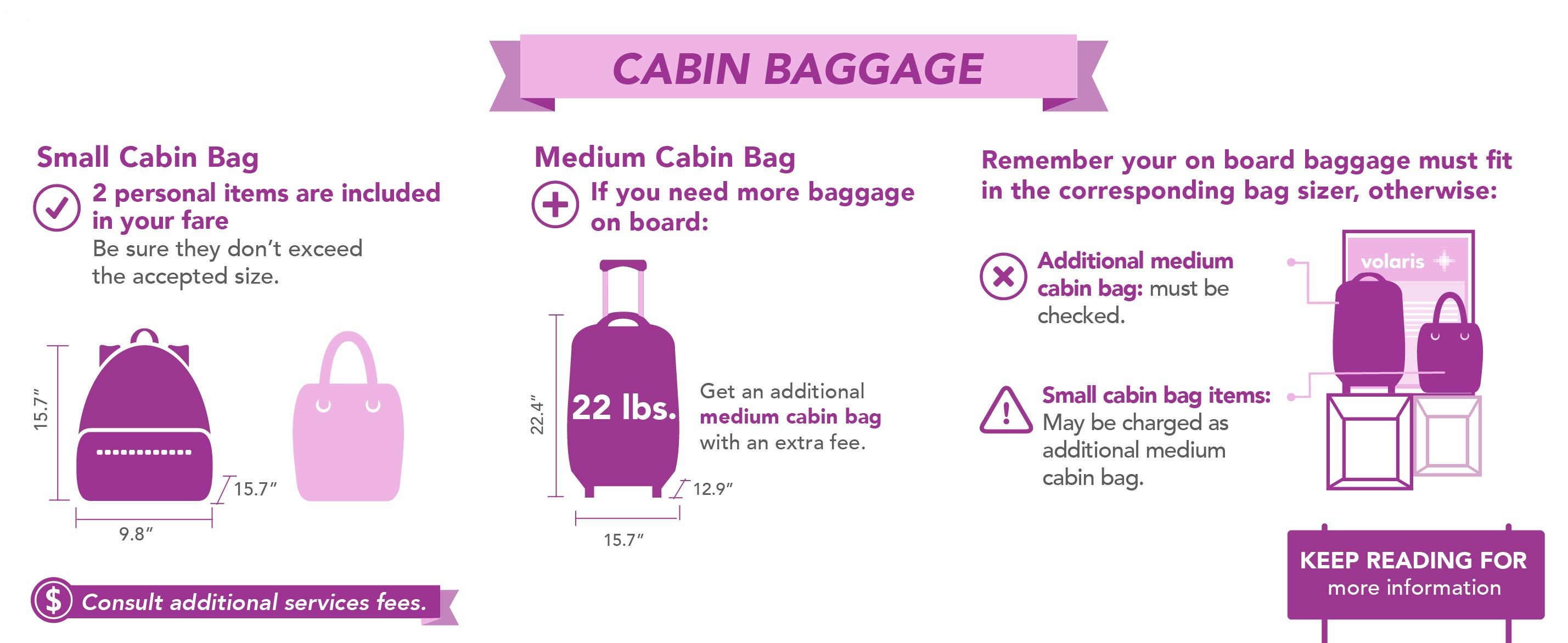 On board baggage | Carry on i 2019