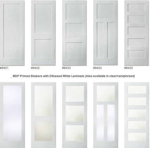 Painted doors with glass 3 panel or glass only at top if one over two house for 5 panel frosted glass interior door