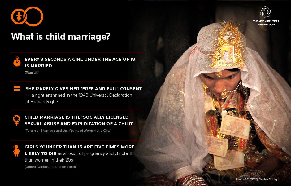 Thomson Reuters Foundation » Child Marriage