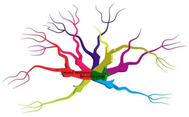 great mind map template for creative mapping with imindmap mind