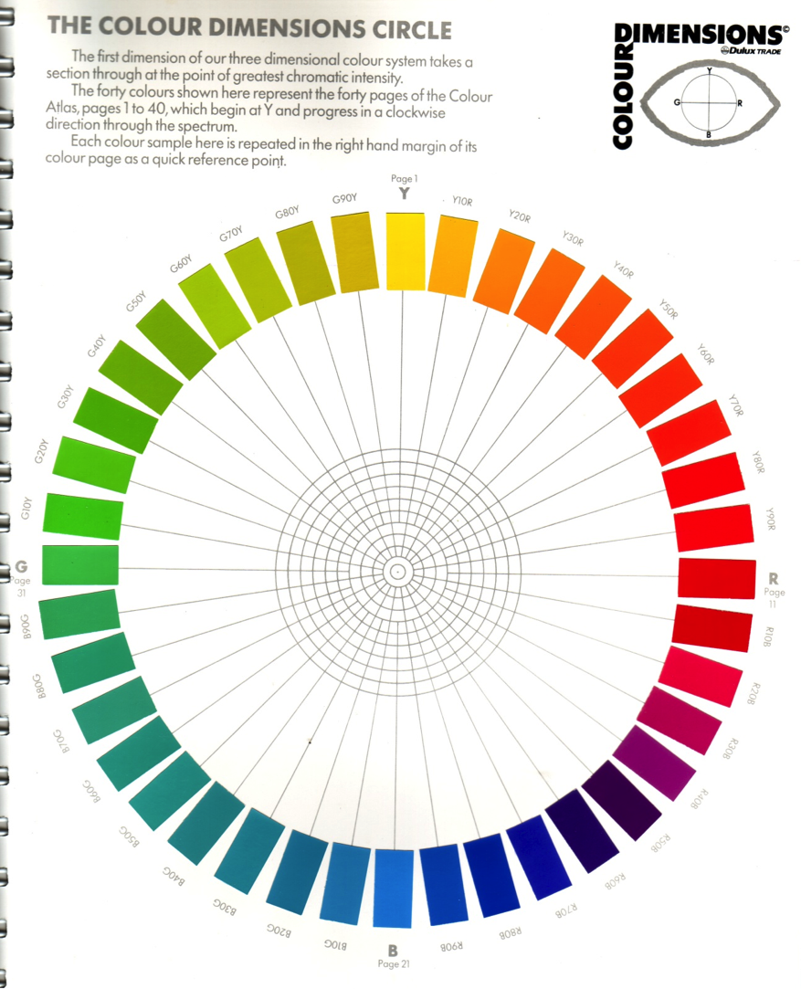 Color wheel complementary colors - Ncs Color System National Color System 40 Hues Color Wheel Modern Colour