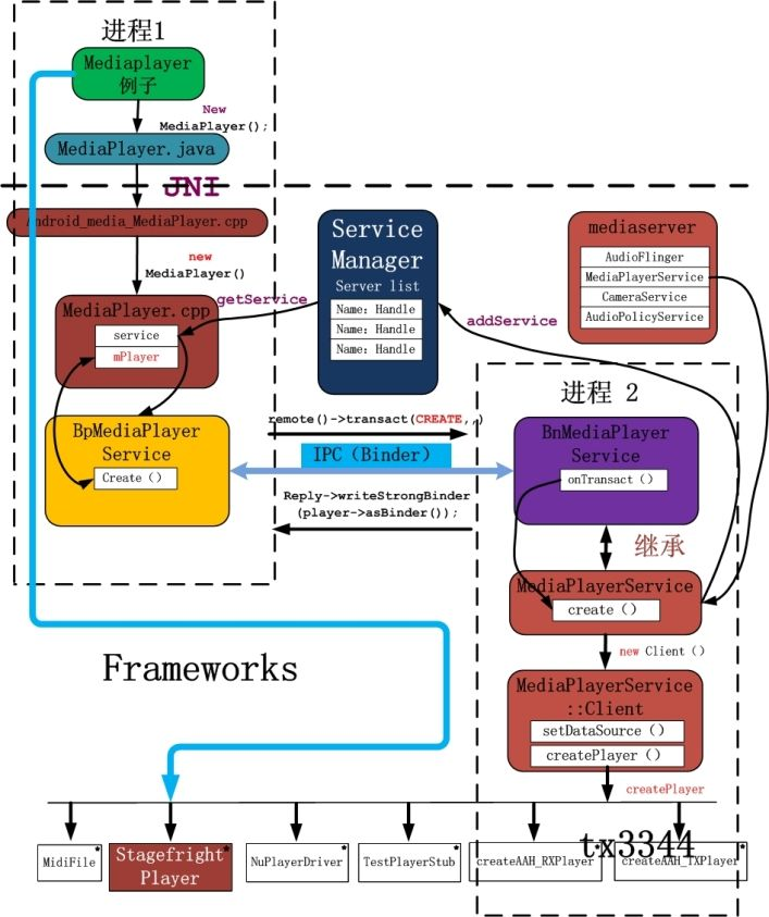 ArchiMate(R) on Software architecture diagram, Diagram and - moderne bilder f amp uuml rs wohnzimmer