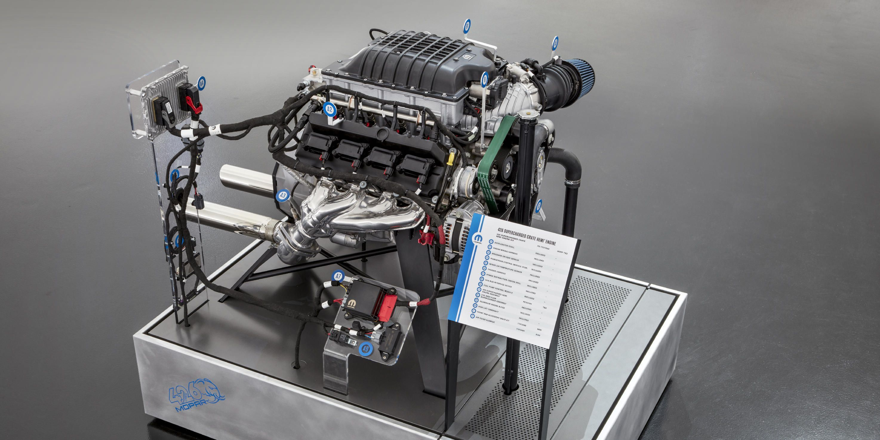 Mopar's 1,000-hp ephant crate engine sold out in just ... on