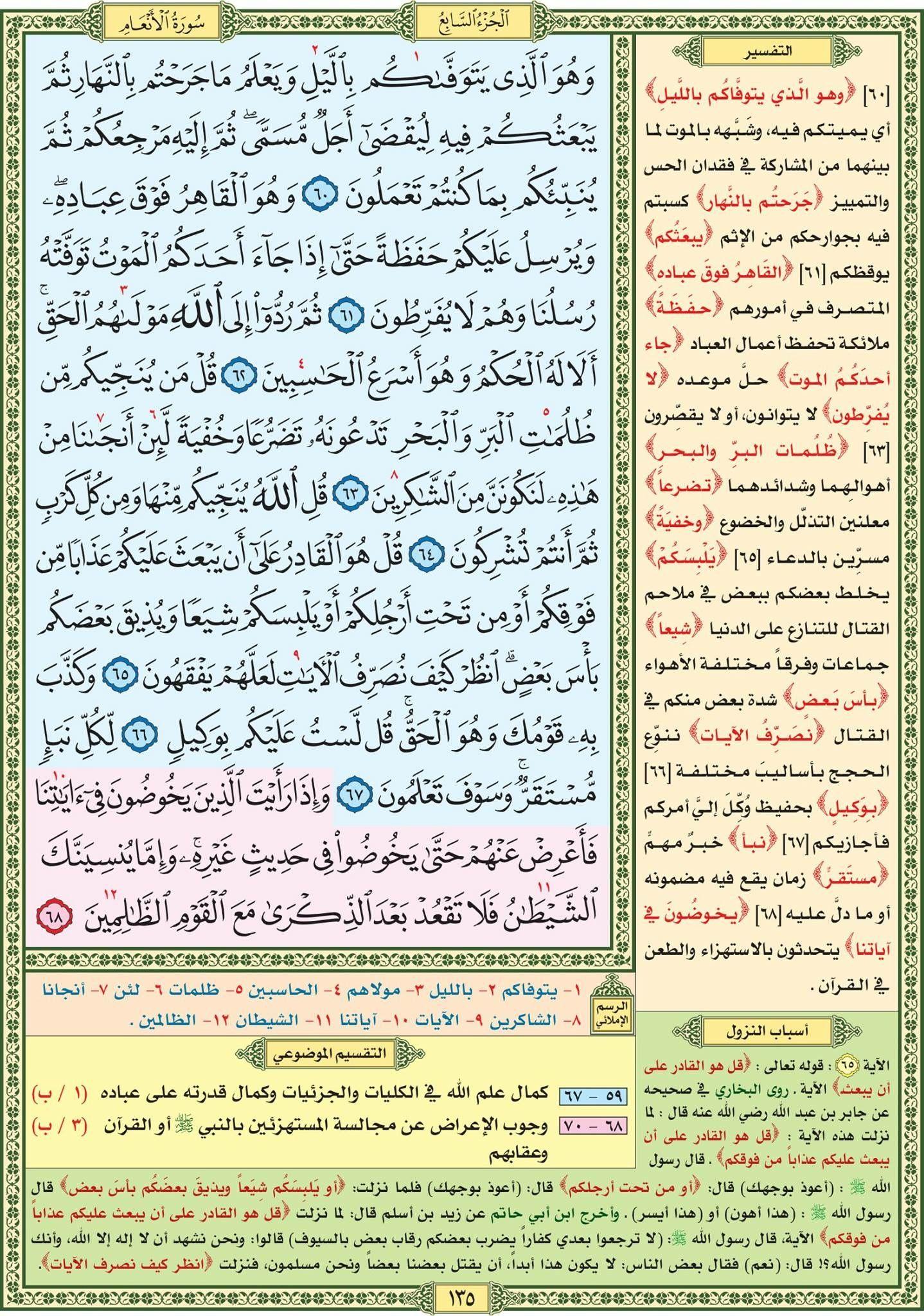 سورة الأنعام صفحة ١٣٥ مصحف التقسيم الموضوعي للحافظ المتقن Quran Verses Quran Verses
