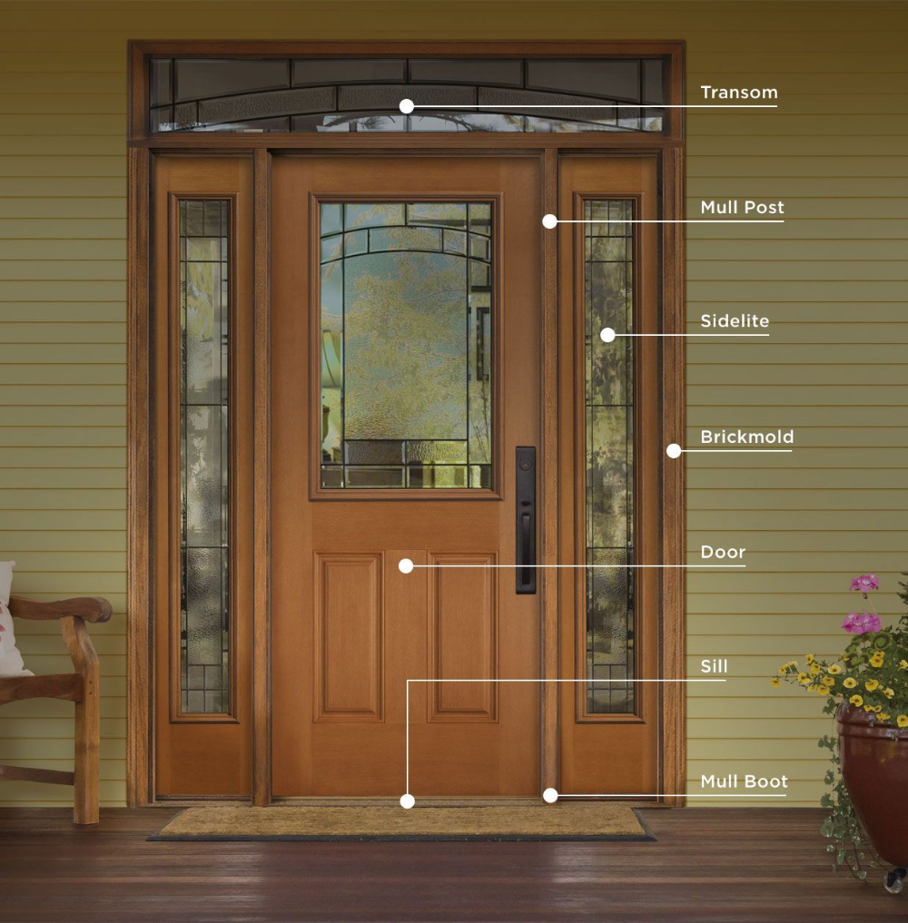 What Is A Brick Mold Google Search In 2020 Doors Exterior Doors Brick Molding