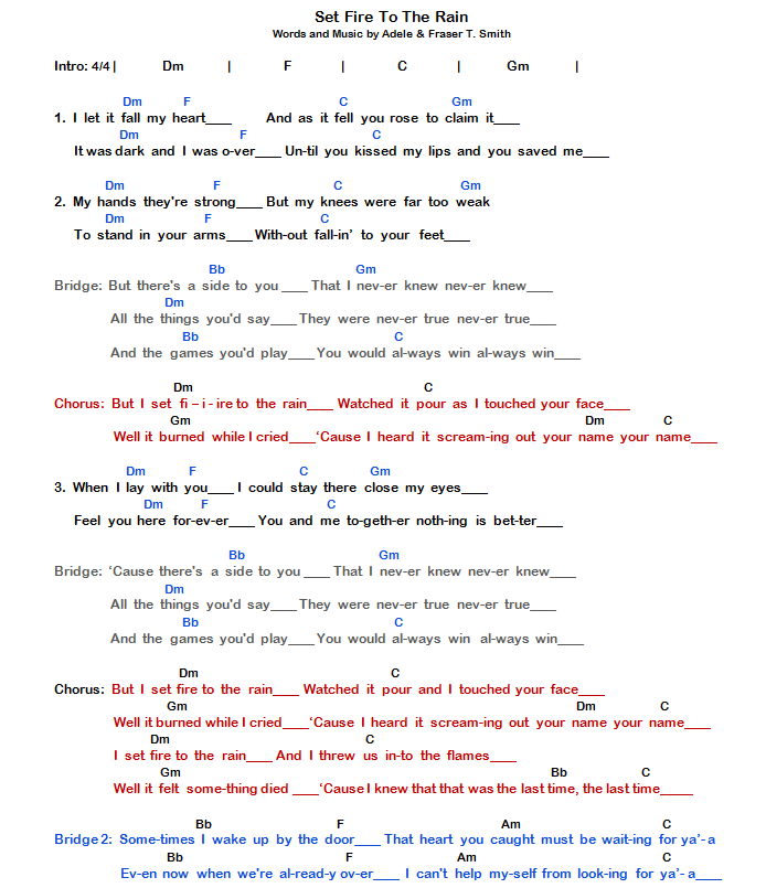 Adele Set Fire To The Rain Chords Lyrics Part 1 Uke Songs
