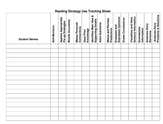 Another helpful reading assessment form to track each studentu0027s - formative assessment strategies