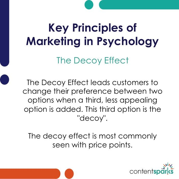 Key Principles Of Marketing In Psychology The Decoy Effect Www Contentsparks Com Psych Mktg Psychology Loss Aversion Sales And Marketing