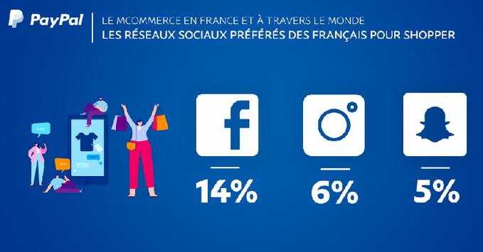 Accueil / Twitter (avec images) Le social, France