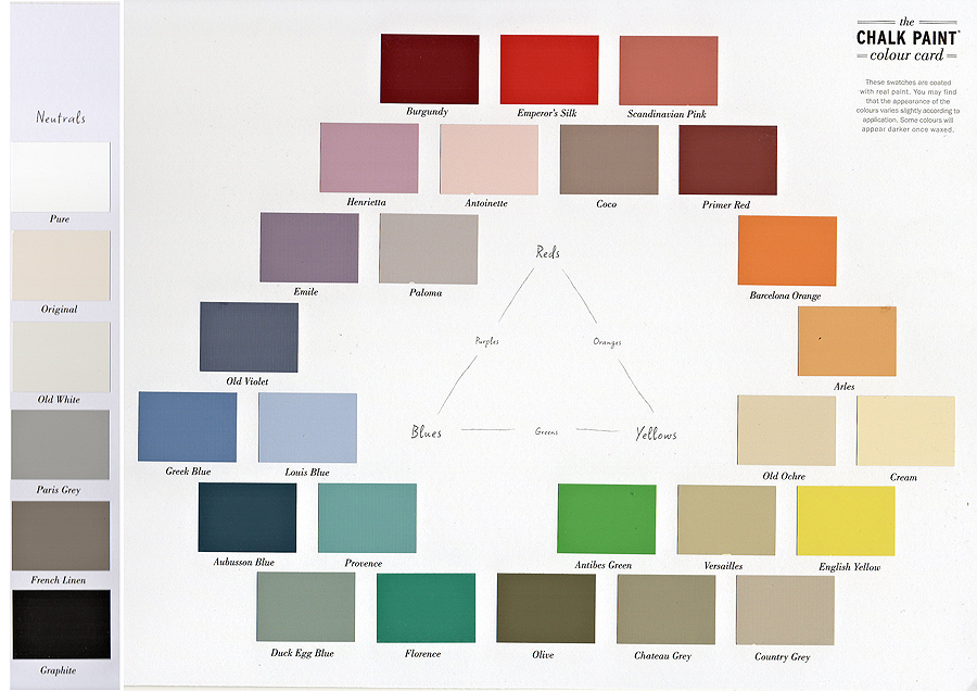 Impressive Sloan Chalk Paint 10 Annie Colors