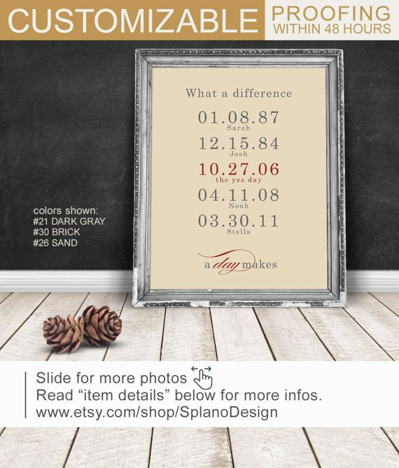 Anniversary gifts for women Important Dates by SplanoDesign  af0fa72d1