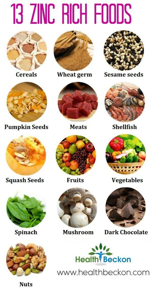 ZINC rich foods Zinc rich foods, Healing food, Health food