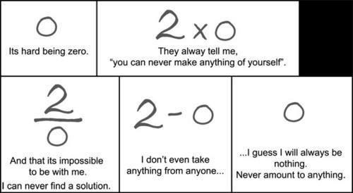 0 Zero A Beautiful Number A Beautiful Concept Math Jokes Math Memes Math Puns