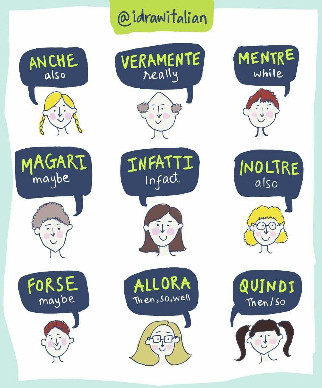 Image Du Tableau La Lingua Italiana De Miriam Czerwein