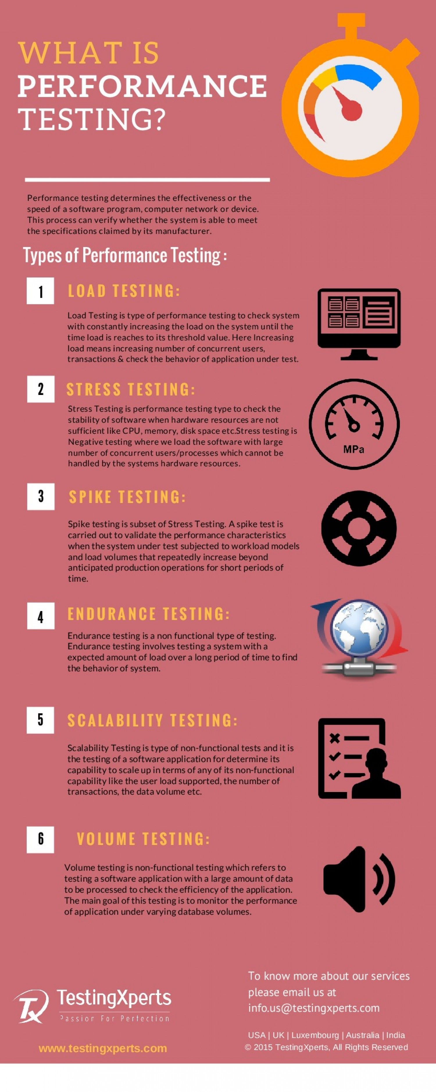 Performance Testing Solutions Services Solutions Performance