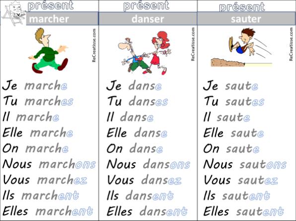 Conjugaison Verbes En Er Au Present Recreatisse Conjugaison Verbe Conjugaison Ce2