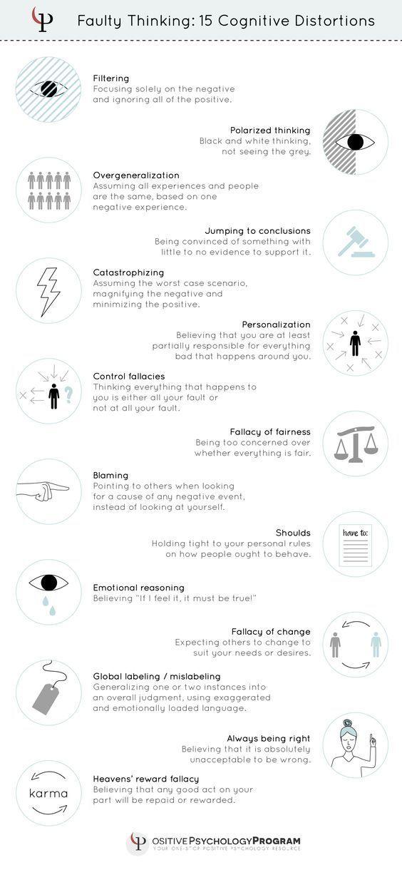 Cognitive Distortions Worksheet