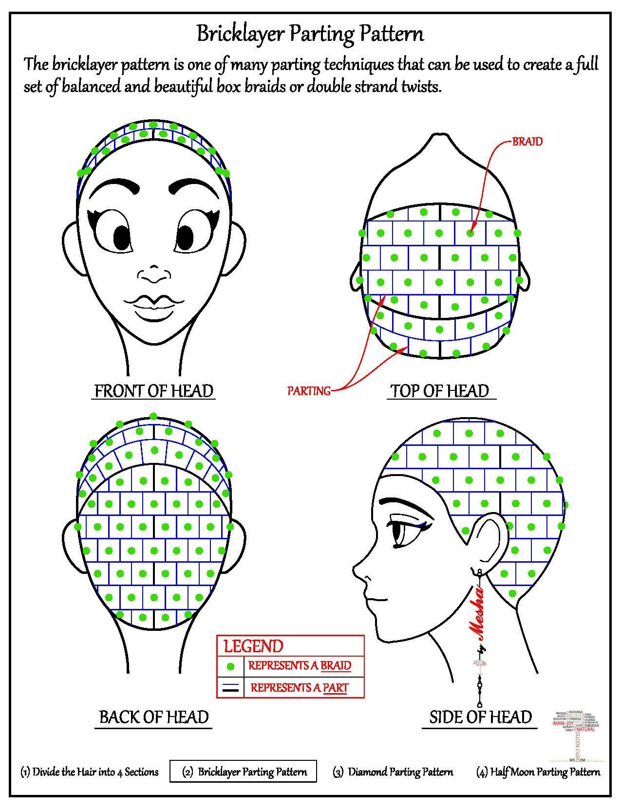 Parting The Hair Bricklayer Pattern Parting Hair Natural Hair