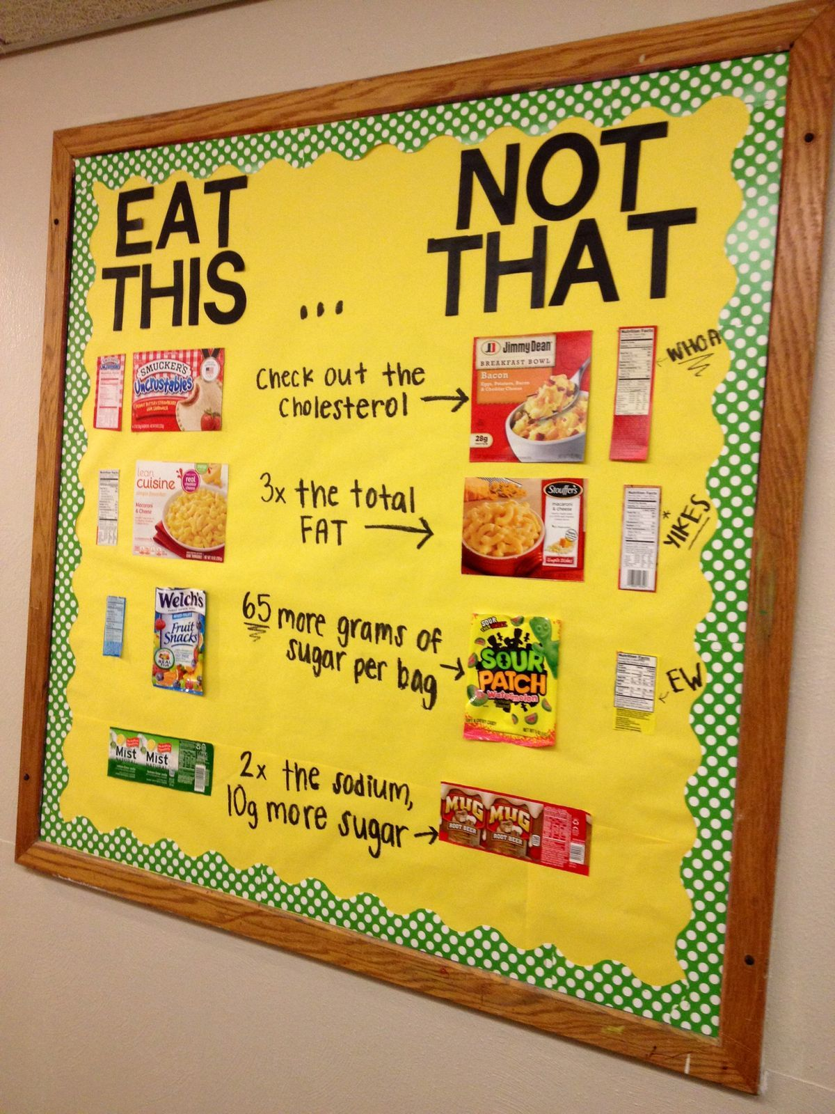 Eat This Not That Nutrition Bulletin Board Nutrition