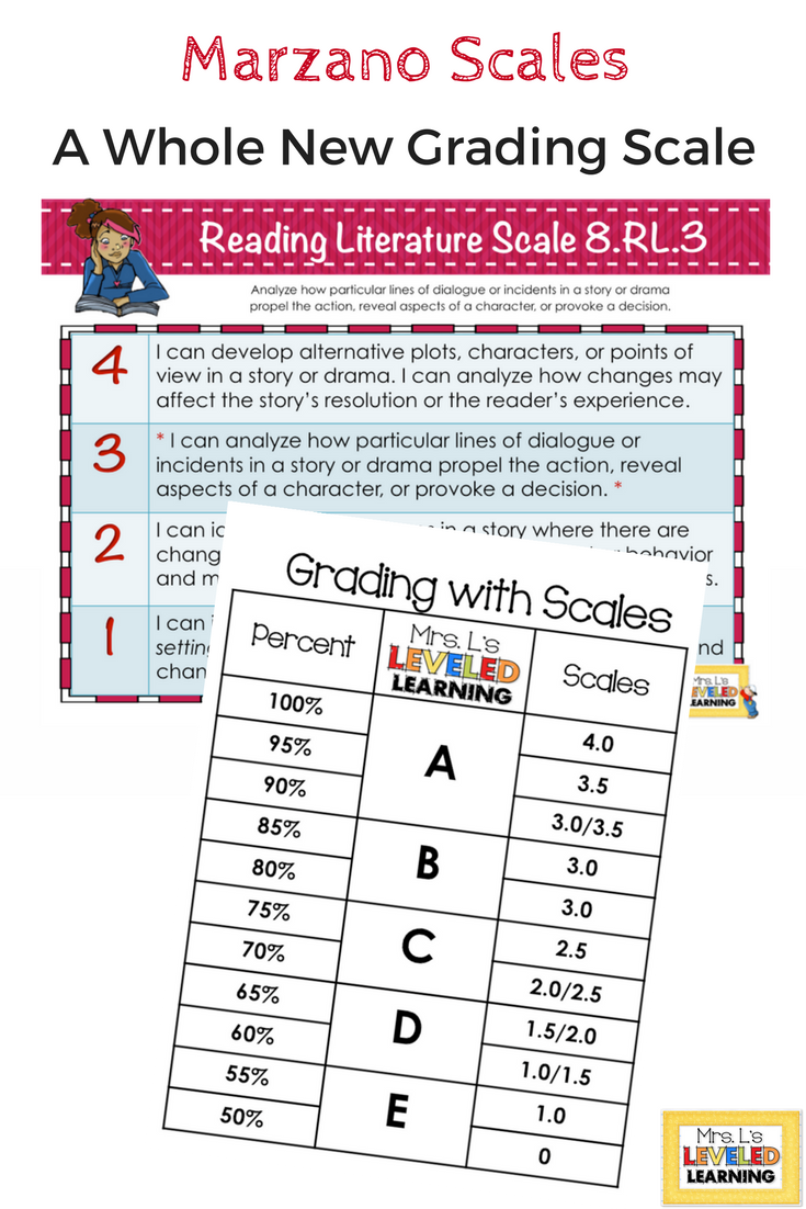 Grading With Scales Learning Goals Differentiated Instruction And