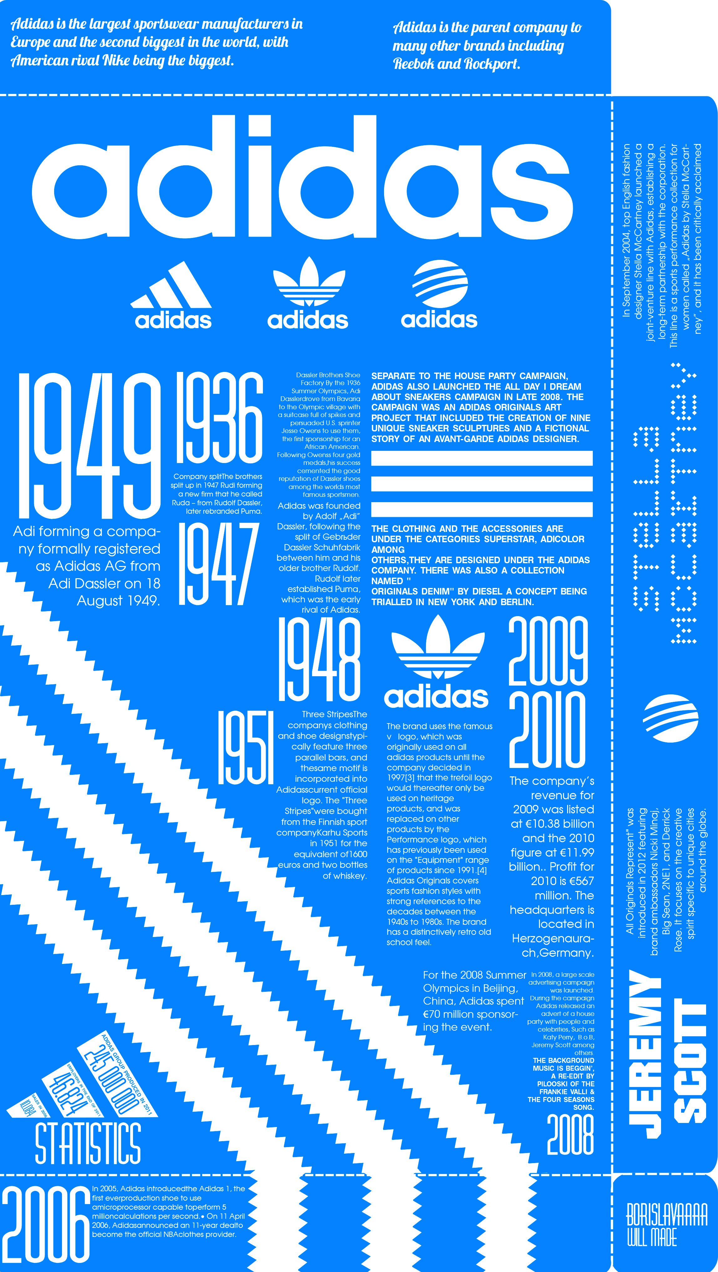 adidas History: 1949 to Now