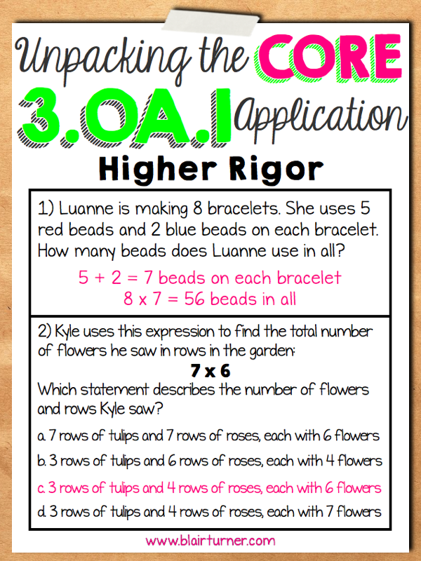 Unpacking the Core: 3.OA.1....this blog post breaks down 3.OA.1 into 3 component objectives and gives examples of problems at 3 levels of rigor.
