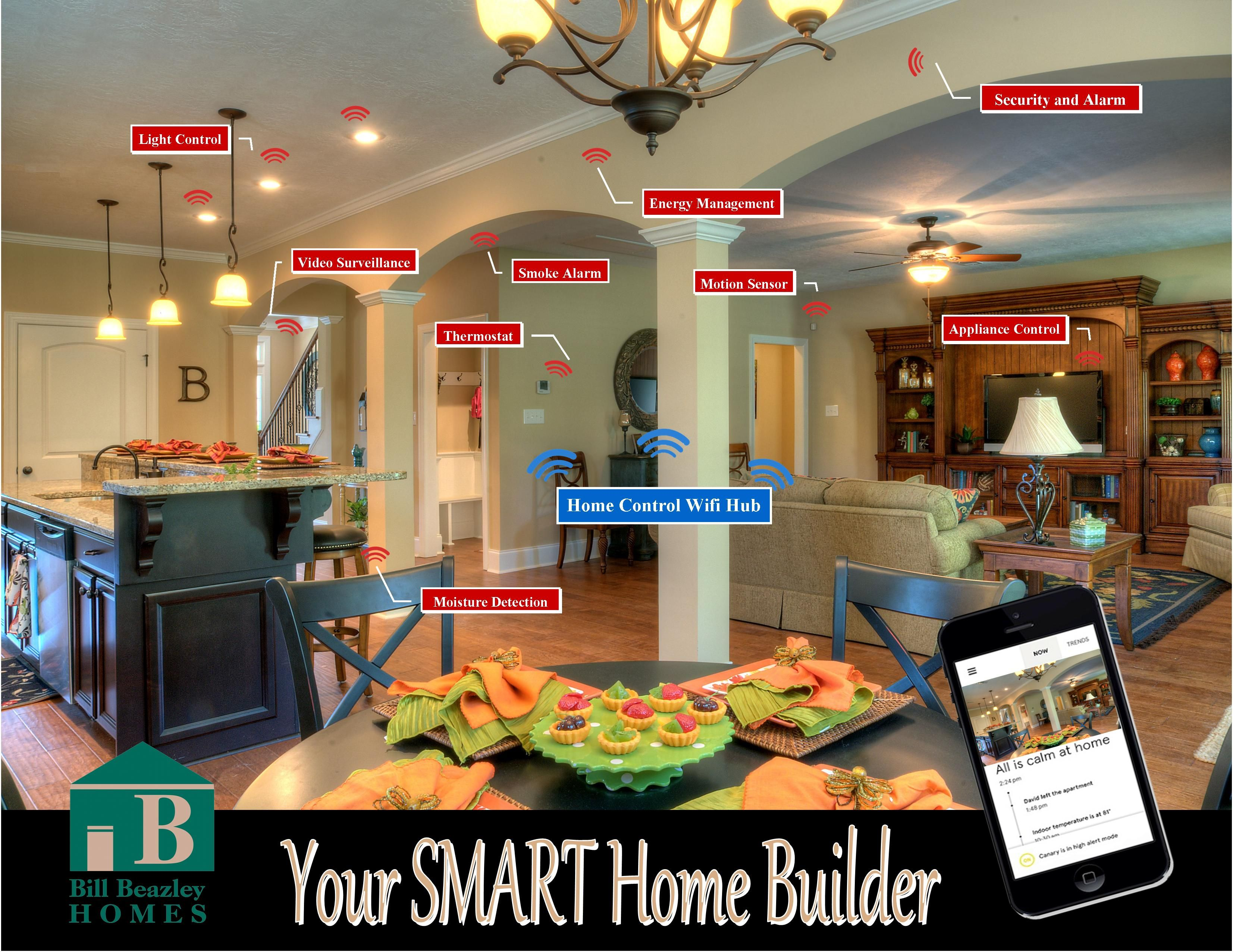 """Smart Home Technology smart houses technology what is a """"smart home""""?   smart home"""