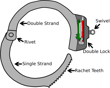 The Guide to Picking Handcuffs | Art | Survival, Survival