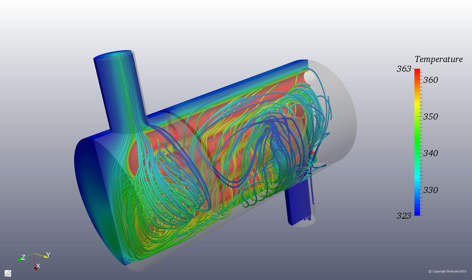 Thermofluidysis Of A Heat Exchanger
