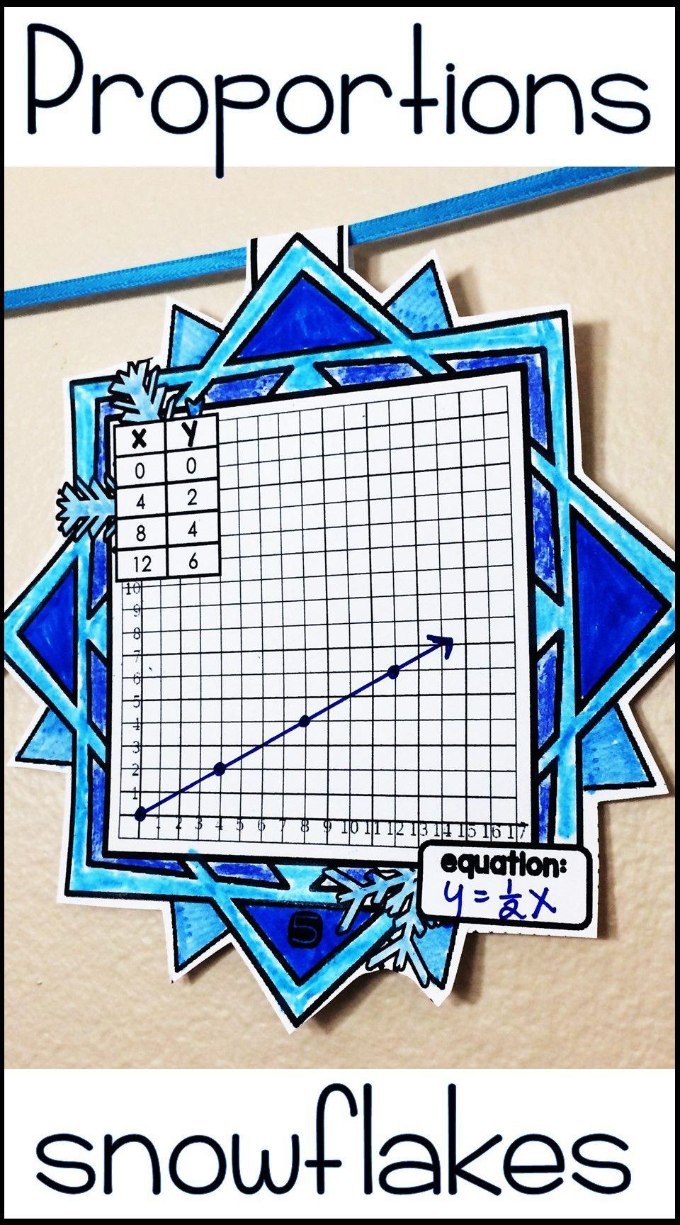 Proportional Relationships Snowflake Math Pennant Activity Math Pennant Proportional Relationships Math Classroom