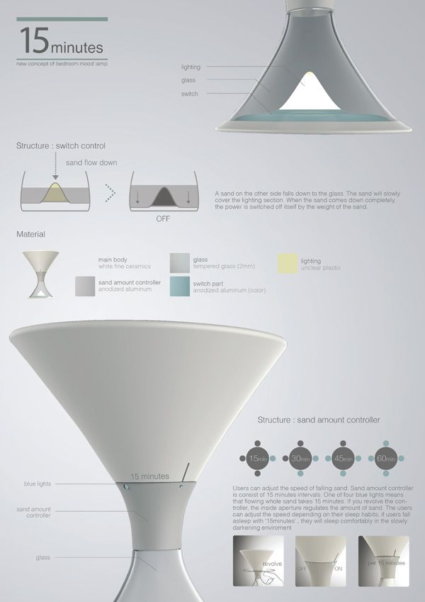 creative 15 minutes lamp