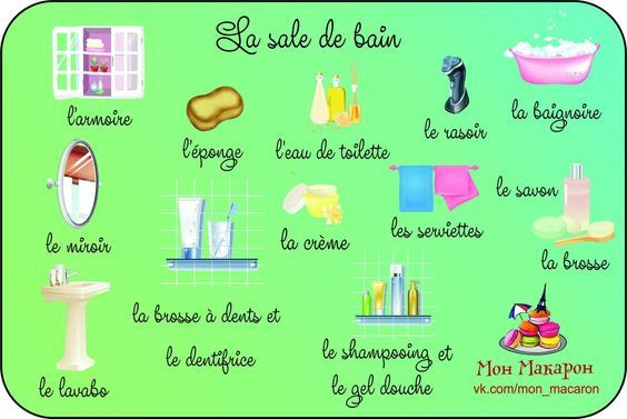 Articulos De Bano En Frances French Language Lessons Learn French Teaching French