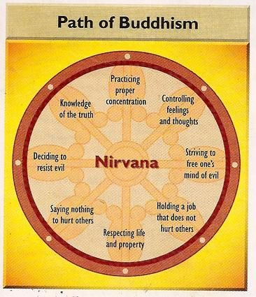 Buddhist Pictures Pure Land Buddhism Is The Best Teaching Of