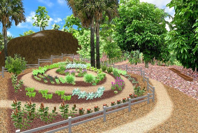 Online Landscape Designs Online Landscape Design Service And Pricing In 2020 Landscape Design Services Online Landscape Design Landscape Design Plans