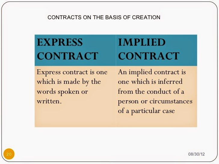 An Express And Implied Contract Implied Contract Personal Values Expressions